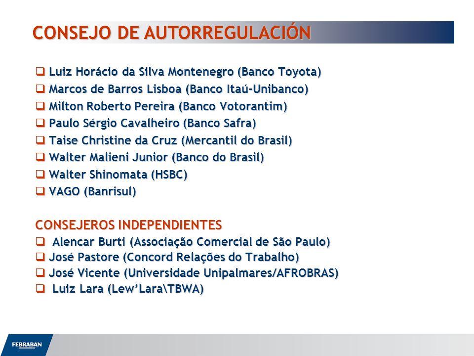 Luiz Horácio da Silva Montenegro (Banco Toyota) Luiz Horácio da Silva Montenegro (Banco Toyota) Marcos de Barros Lisboa (Banco Itaú-Unibanco) Marcos d
