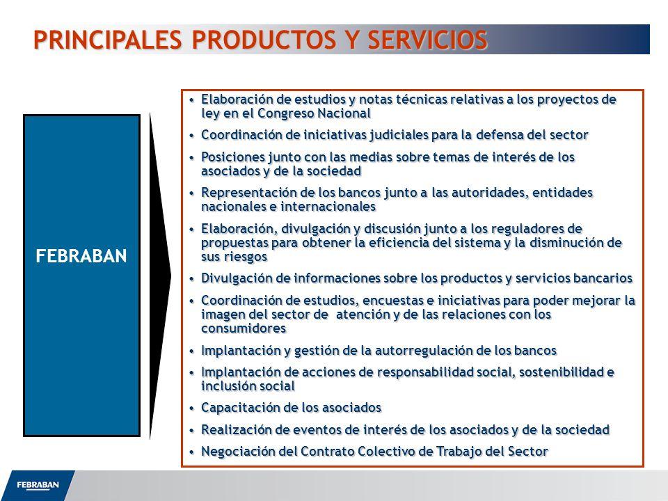 PRINCIPALES PRODUCTOS Y SERVICIOS PRINCIPALES PRODUCTOS Y SERVICIOS FEBRABAN Elaboración de estudios y notas técnicas relativas a los proyectos de ley