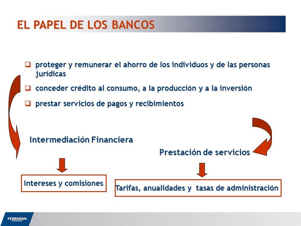 EL PAPEL DE LOS BANCOS EL PAPEL DE LOS BANCOS proteger y remunerar el ahorro de los individuos y de las personas proteger y remunerar el ahorro de los