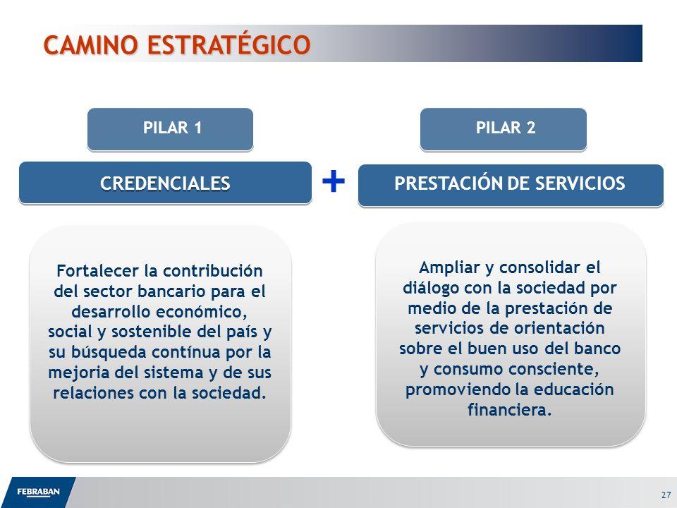 27 CREDENCIALES PRESTACIÓN DE SERVICIOS + Fortalecer la contribución del sector bancario para el desarrollo económico, social y sostenible del país y