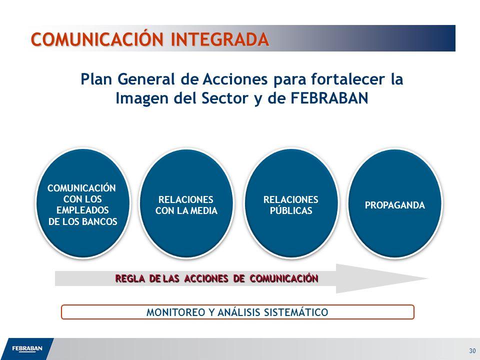 30 Plan General de Acciones para fortalecer la Imagen del Sector y de FEBRABAN MONITOREO Y ANÁLISIS SISTEMÁTICO COMUNICACIÓN CON LOS EMPLEADOS DE LOS