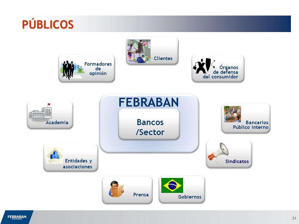 31 PÚBLICOS PÚBLICOS Órganos de defensa del consumidor Clientes Formadores de opinión Academia Sindicatos Prensa Bancos /Sector FEBRABAN Bancarios Púb
