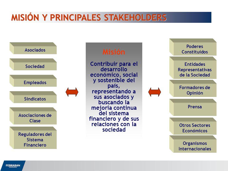 Organismos Internacionales Asociados Poderes Constituídos Entidades Representativas de la Sociedad Sociedad Formadores de Opinión Prensa Otros Sectore
