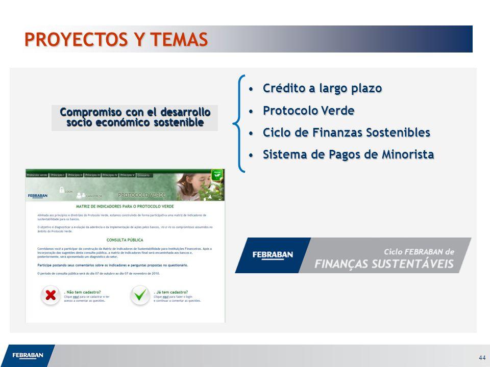 44 PROYECTOS Y TEMAS PROYECTOS Y TEMAS Compromiso con el desarrollo socio económico sostenible Crédito a largo plazoCrédito a largo plazo Protocolo Ve