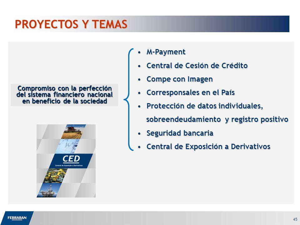 45 PROYECTOS Y TEMAS PROYECTOS Y TEMAS Compromiso con la perfección del sistema financiero nacional en beneficio de la sociedad M-PaymentM-Payment Cen