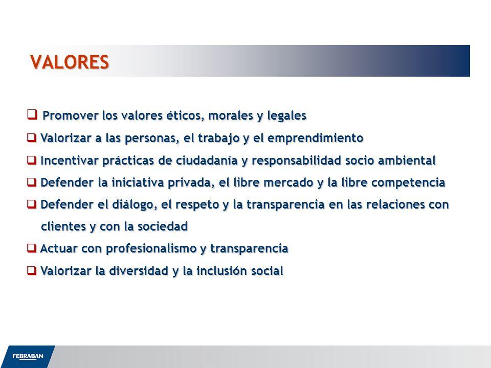 VALORES Promover los valores éticos, morales y legales Valorizar a las personas, el trabajo y el emprendimiento Valorizar a las personas, el trabajo y