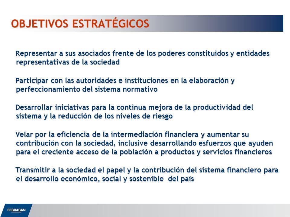 OBJETIVOS ESTRATÉGICOS Representar a sus asociados frente de los poderes constituidos y entidades representativas de la sociedad Participar con las au