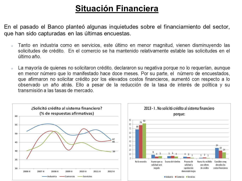 Situación Financiera En el pasado el Banco planteó algunas inquietudes sobre el financiamiento del sector, que han sido capturadas en las últimas encuestas.