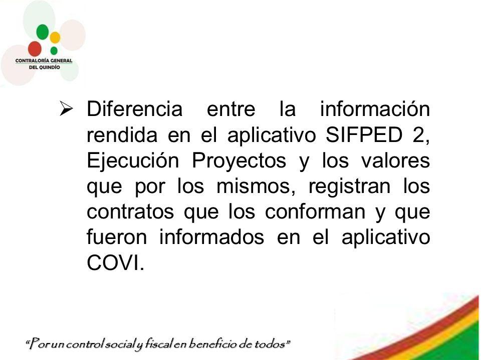 Por un control social y fiscal en beneficio de todos Diferencia entre la información rendida en el aplicativo SIFPED 2, Ejecución Proyectos y los valo