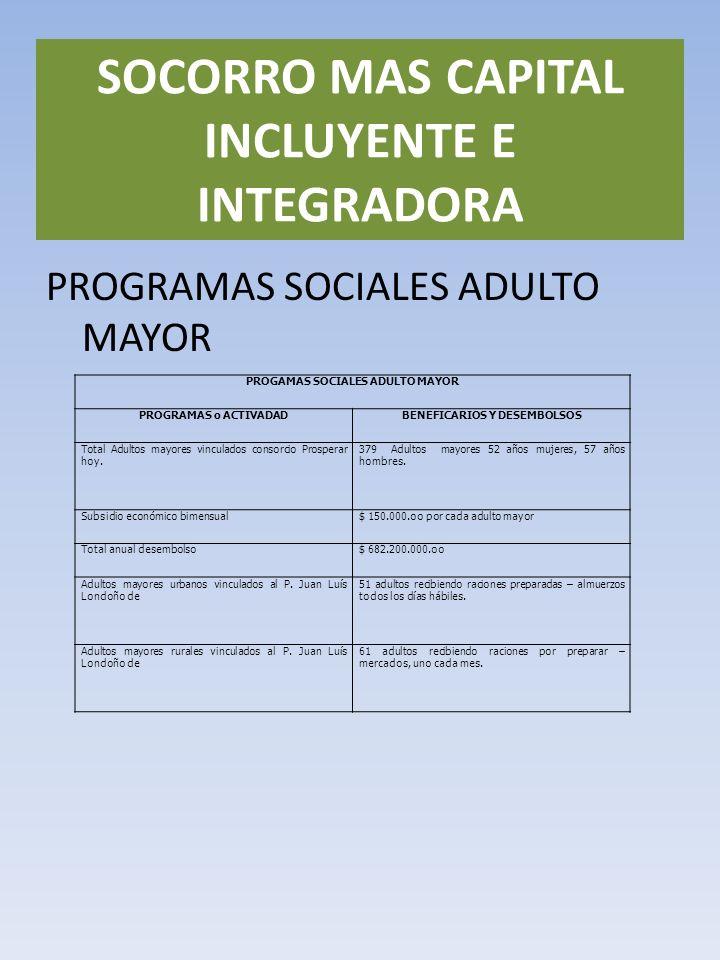 PROGRAMAS SOCIALES ADULTO MAYOR SOCORRO MAS CAPITAL INCLUYENTE E INTEGRADORA PROGAMAS SOCIALES ADULTO MAYOR PROGRAMAS o ACTIVADADBENEFICARIOS Y DESEMBOLSOS Total Adultos mayores vinculados consorcio Prosperar hoy.
