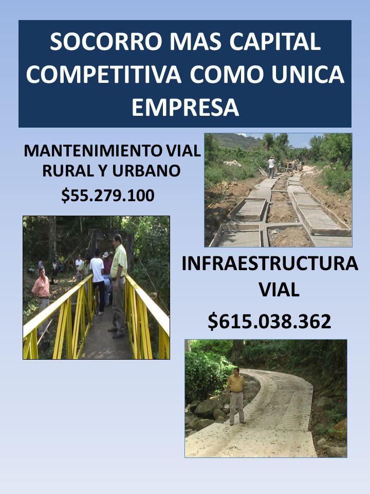 MANTENIMIENTO VIAL RURAL Y URBANO $55.279.100 SOCORRO MAS CAPITAL COMPETITIVA COMO UNICA EMPRESA INFRAESTRUCTURA VIAL $615.038.362