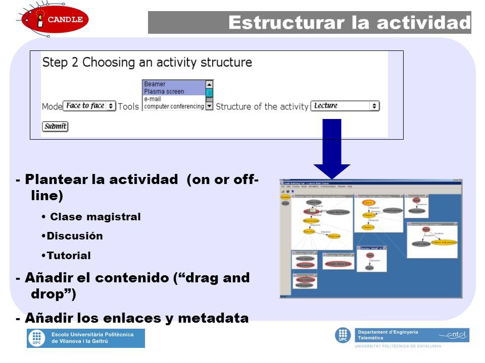 - Plantear la actividad (on or off- line) Clase magistral Discusión Tutorial - Añadir el contenido (drag and drop) - Añadir los enlaces y metadata Estructurar la actividad