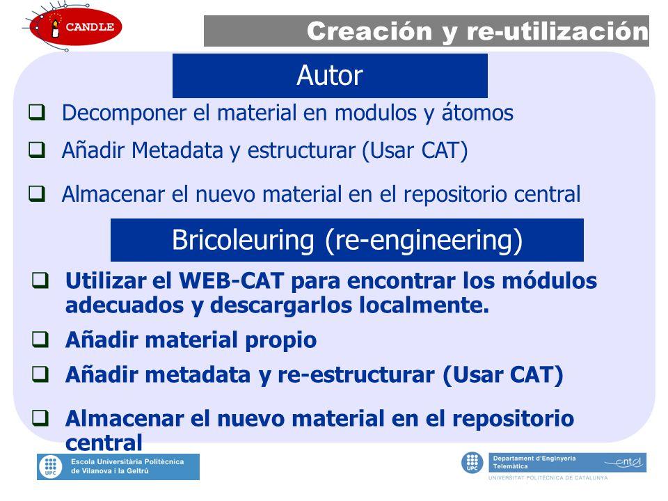 Decomponer el material en modulos y átomos Añadir Metadata y estructurar (Usar CAT) Almacenar el nuevo material en el repositorio central Creación y re-utilización Autor Bricoleuring (re-engineering) Utilizar el WEB-CAT para encontrar los módulos adecuados y descargarlos localmente.