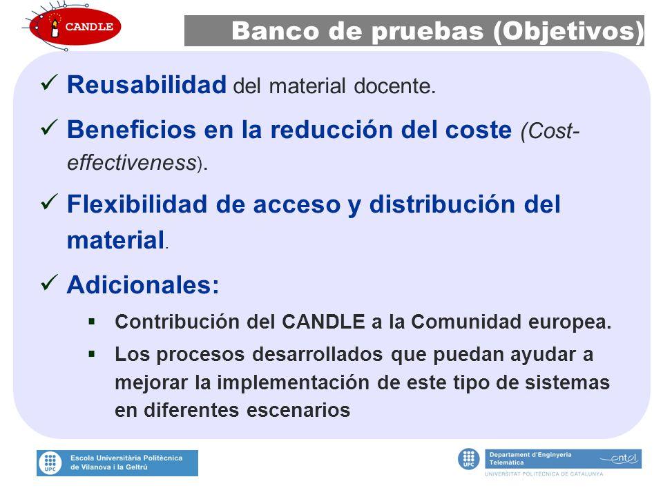 Banco de pruebas (Objetivos) Reusabilidad del material docente.