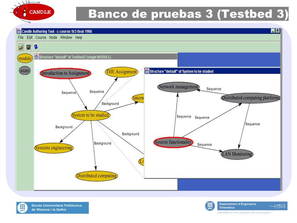 Banco de pruebas 3 (Testbed 3)