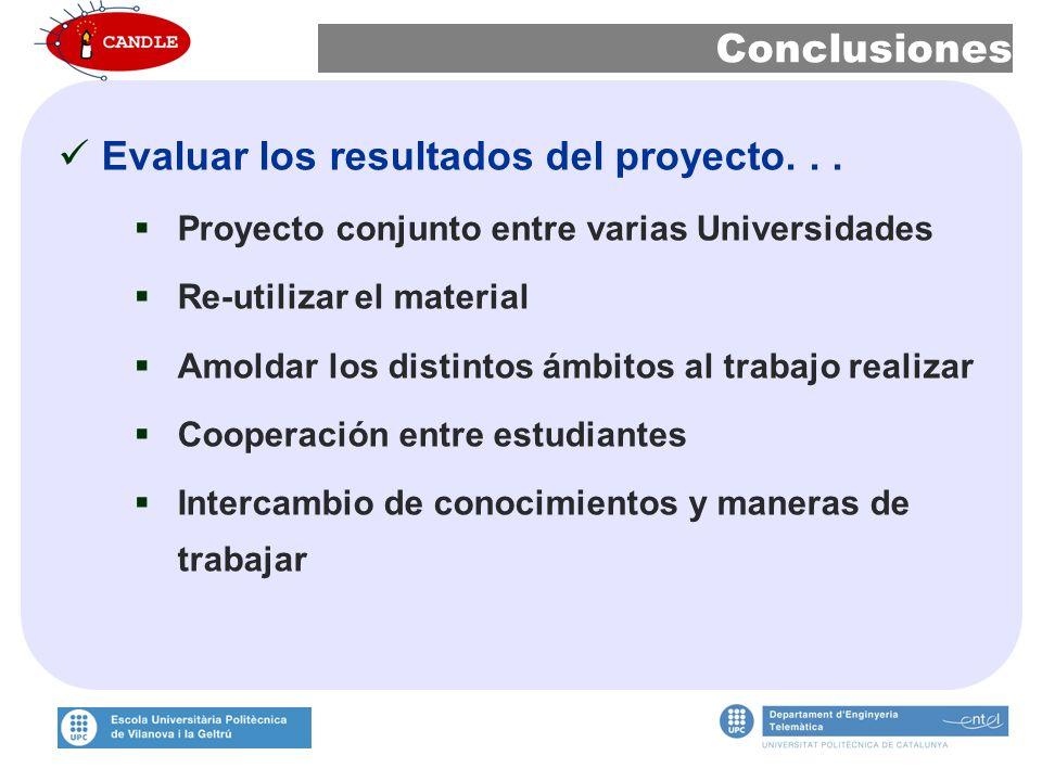 Conclusiones Evaluar los resultados del proyecto...