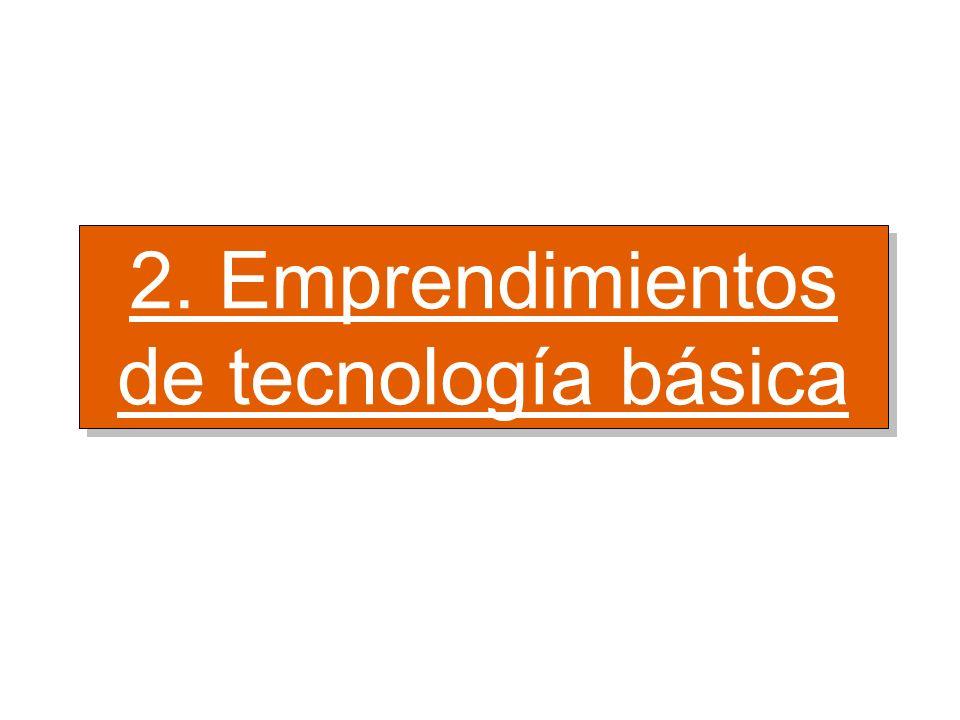 2. Emprendimientos de tecnología básica