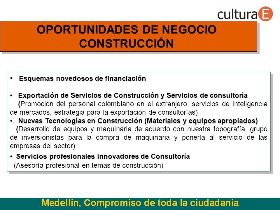 OPORTUNIDADES DE NEGOCIO CONSTRUCCIÓN OPORTUNIDADES DE NEGOCIO CONSTRUCCIÓN Esquemas novedosos de financiación Esquemas novedosos de financiación Exportación de Servicios de Construcción y Servicios de consultoría Exportación de Servicios de Construcción y Servicios de consultoría ( (Promoción del personal colombiano en el extranjero, servicios de inteligencia de mercados, estrategia para la exportación de consultorías) Nuevas Tecnologías en Construcción (Materiales y equipos apropiados) Nuevas Tecnologías en Construcción (Materiales y equipos apropiados) ( (Desarrollo de equipos y maquinaria de acuerdo con nuestra topografía, grupo de inversionistas para la compra de maquinaria y ponerla al servicio de las empresas del sector) Servicios profesionalesinnovadores de Consultoría Servicios profesionales innovadores de Consultoría (Asesoría profesional en temas de construcción) Esquemas novedosos de financiación Esquemas novedosos de financiación Exportación de Servicios de Construcción y Servicios de consultoría Exportación de Servicios de Construcción y Servicios de consultoría ( (Promoción del personal colombiano en el extranjero, servicios de inteligencia de mercados, estrategia para la exportación de consultorías) Nuevas Tecnologías en Construcción (Materiales y equipos apropiados) Nuevas Tecnologías en Construcción (Materiales y equipos apropiados) ( (Desarrollo de equipos y maquinaria de acuerdo con nuestra topografía, grupo de inversionistas para la compra de maquinaria y ponerla al servicio de las empresas del sector) Servicios profesionalesinnovadores de Consultoría Servicios profesionales innovadores de Consultoría (Asesoría profesional en temas de construcción)