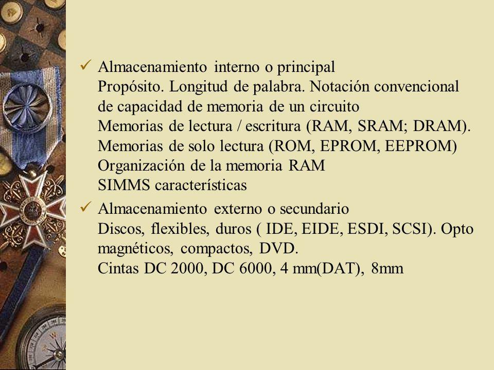 Almacenamiento interno o principal Propósito. Longitud de palabra. Notación convencional de capacidad de memoria de un circuito Memorias de lectura /