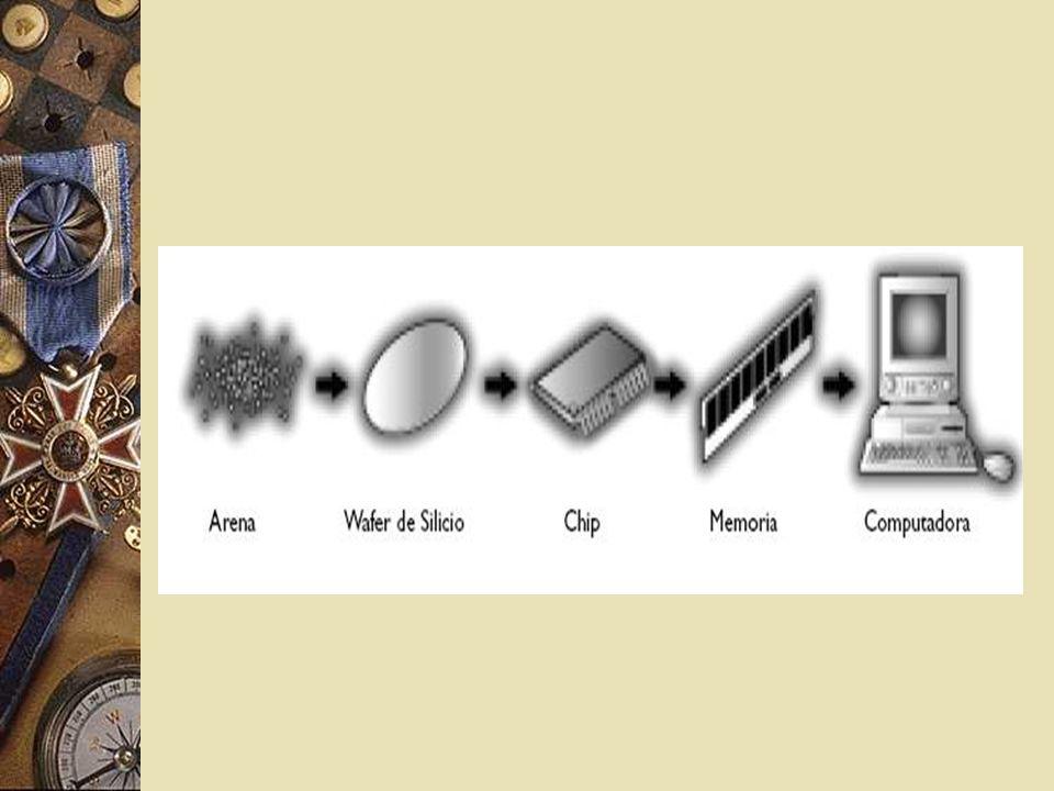 Originalmente, los chips de memoria se conectaban directamente a la tarjeta madre o a la tarjeta de sistema de la computadora.