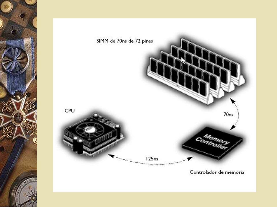 MEMORIA CACHÉ La memoria caché es una cantidad relativamente pequeña (normalmente menos de 1MB) de memoria de alta velocidad que reside muy cerca del CPU.