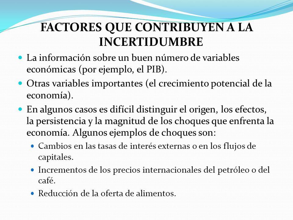 FACTORES QUE CONTRIBUYEN A LA INCERTIDUMBRE La información sobre un buen número de variables económicas (por ejemplo, el PIB). Otras variables importa