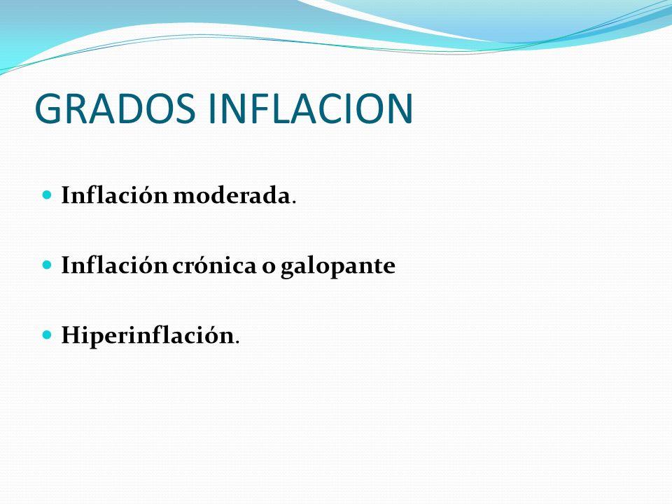 GRADOS INFLACION Inflación moderada. Inflación crónica o galopante Hiperinflación.