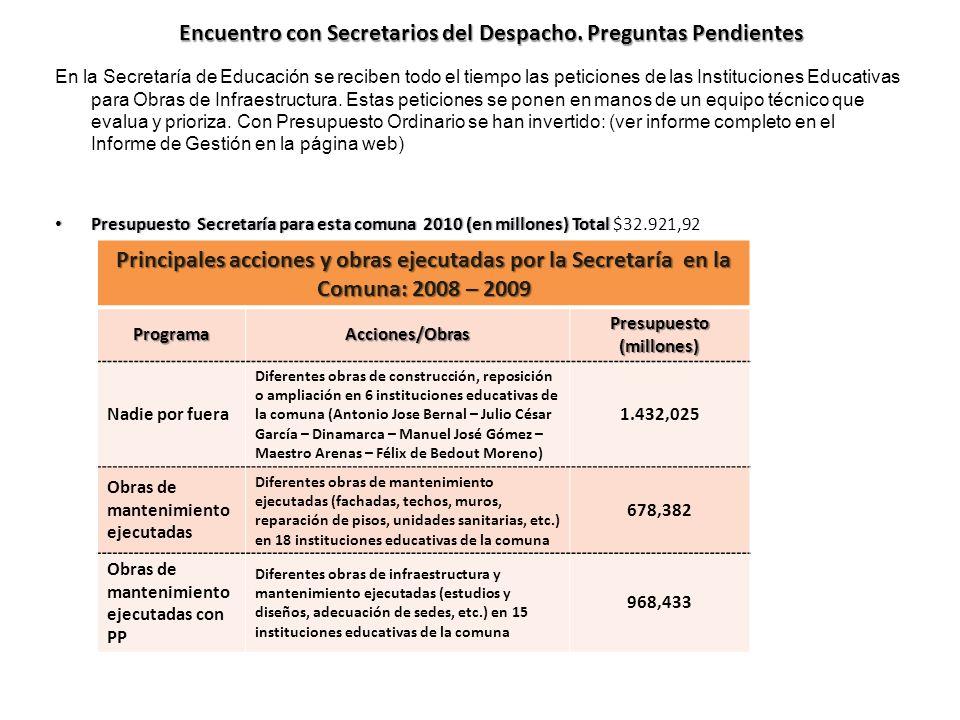 En la Secretaría de Educación se reciben todo el tiempo las peticiones de las Instituciones Educativas para Obras de Infraestructura. Estas peticiones