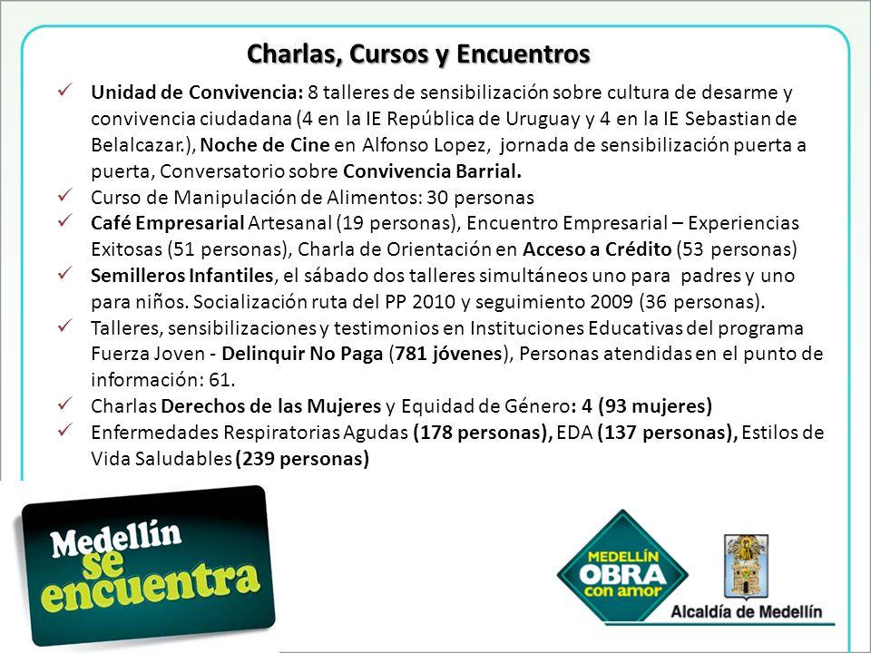 Unidad de Convivencia: 8 talleres de sensibilización sobre cultura de desarme y convivencia ciudadana (4 en la IE República de Uruguay y 4 en la IE Se