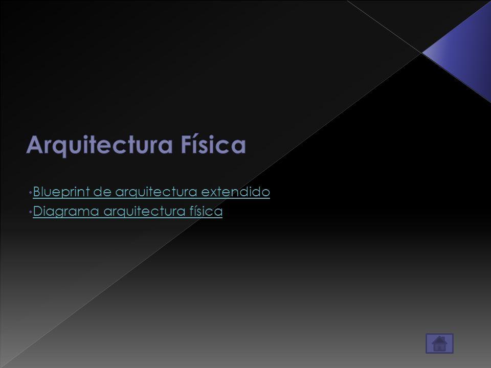 Blueprint de arquitectura extendido Diagrama arquitectura física