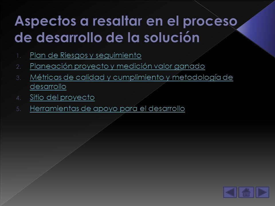 1. Plan de Riesgos y seguimiento Plan de Riesgos y seguimiento 2.