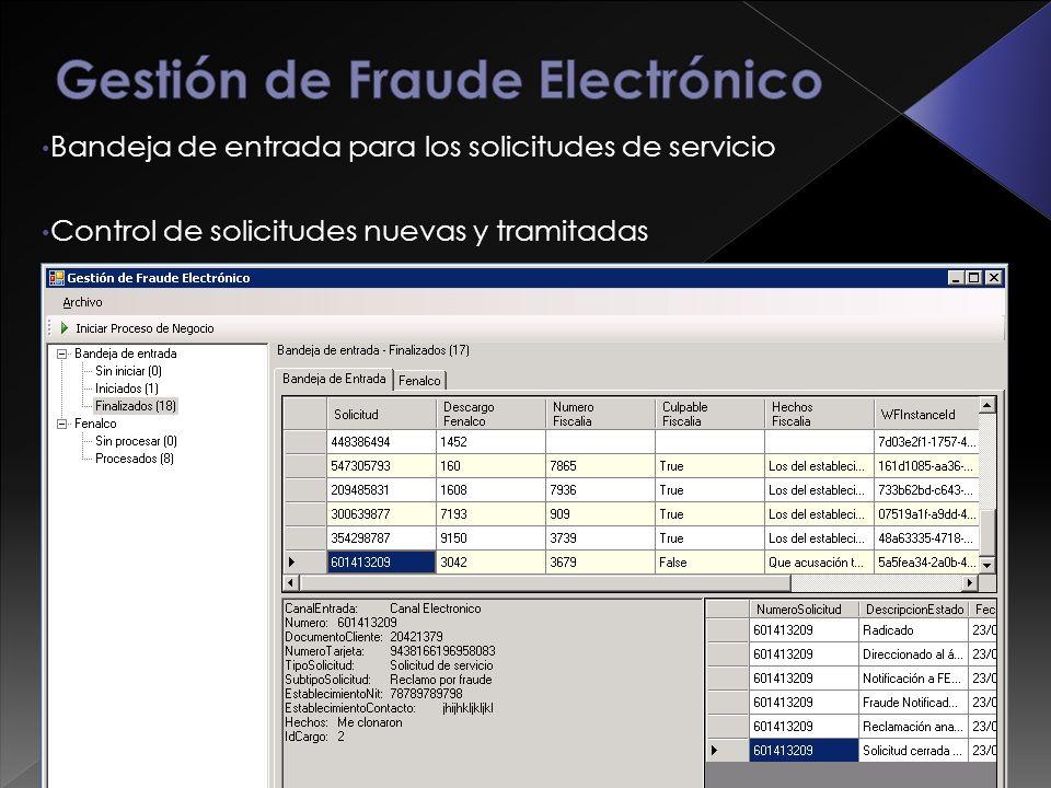 Bandeja de entrada para los solicitudes de servicio Control de solicitudes nuevas y tramitadas