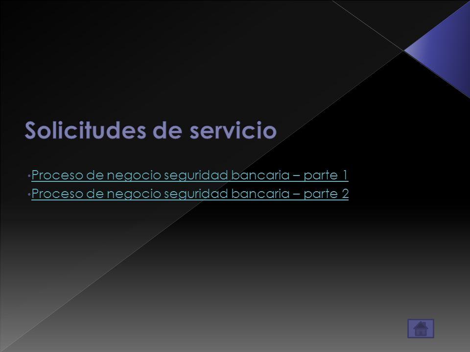 1.Caída comunicación servicios externos 2. Caída o fallo de las aplicaciones legado 3.