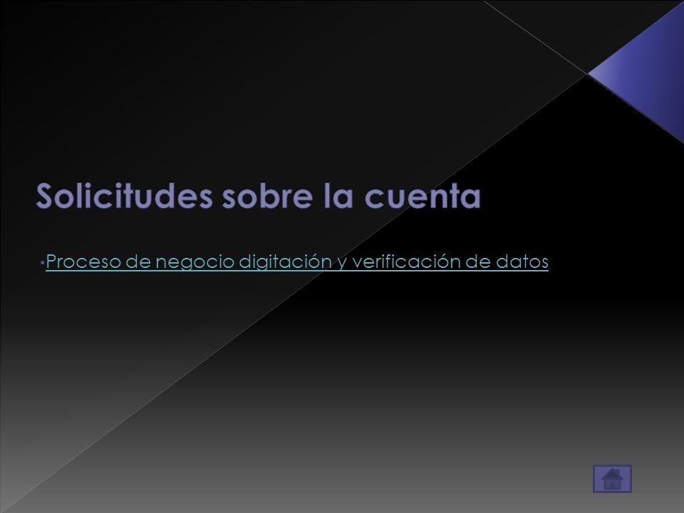 Canal Electrónico Canal Presencial