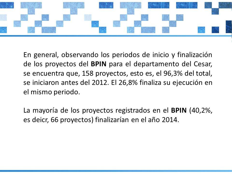En general, observando los periodos de inicio y finalización de los proyectos del BPIN para el departamento del Cesar, se encuentra que, 158 proyectos