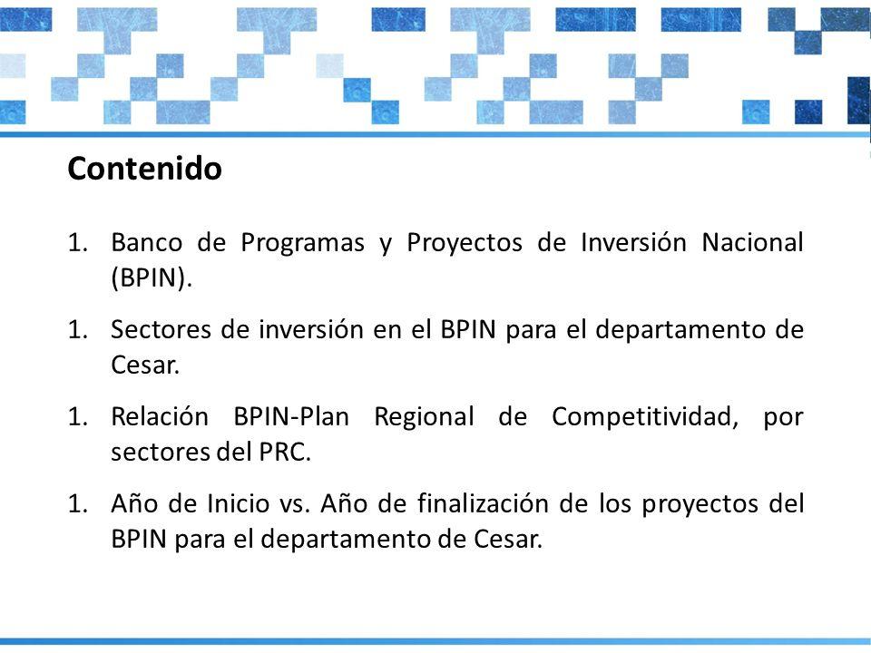 Contenido 1.Banco de Programas y Proyectos de Inversión Nacional (BPIN). 1.Sectores de inversión en el BPIN para el departamento de Cesar. 1.Relación