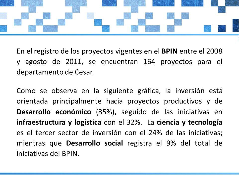 En el registro de los proyectos vigentes en el BPIN entre el 2008 y agosto de 2011, se encuentran 164 proyectos para el departamento de Cesar. Como se