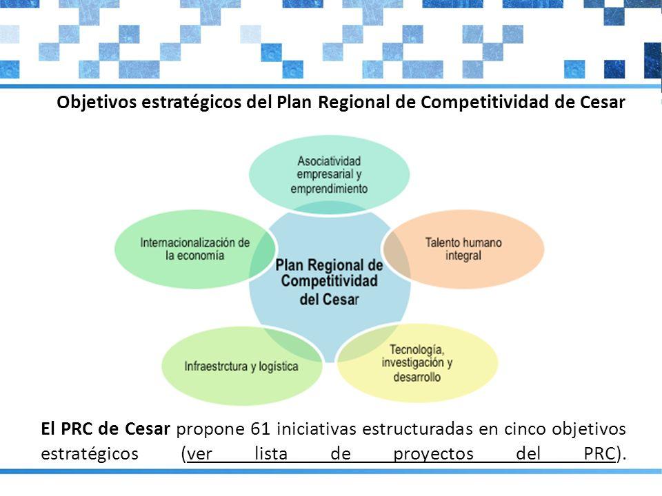 El PRC de Cesar propone 61 iniciativas estructuradas en cinco objetivos estratégicos (ver lista de proyectos del PRC). Objetivos estratégicos del Plan