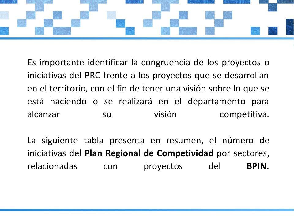 Es importante identificar la congruencia de los proyectos o iniciativas del PRC frente a los proyectos que se desarrollan en el territorio, con el fin