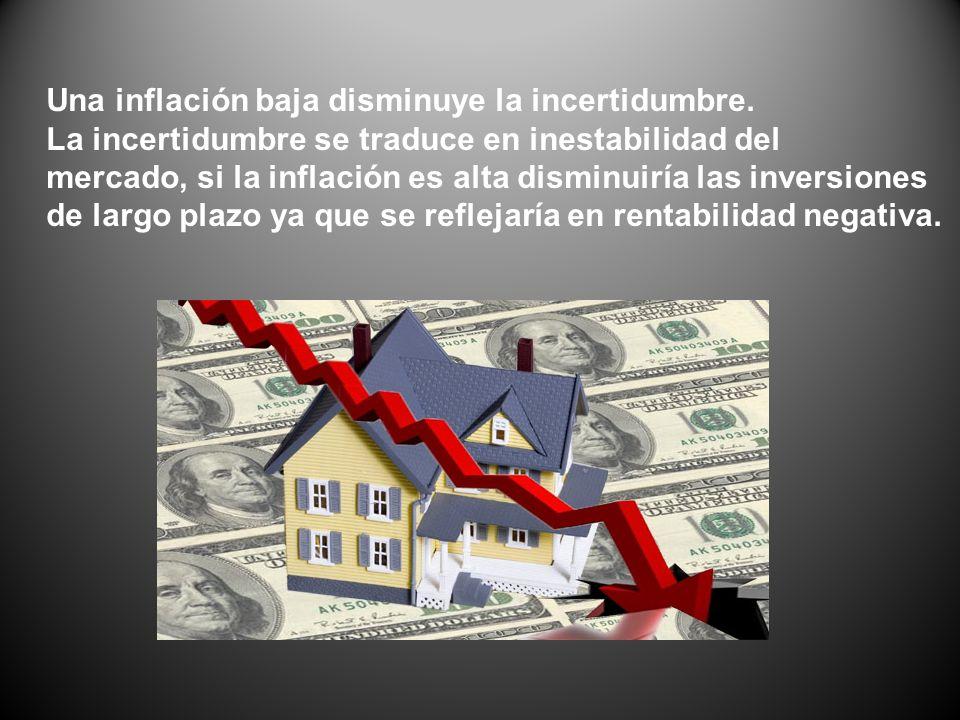 Una inflación baja disminuye la incertidumbre. La incertidumbre se traduce en inestabilidad del mercado, si la inflación es alta disminuiría las inver