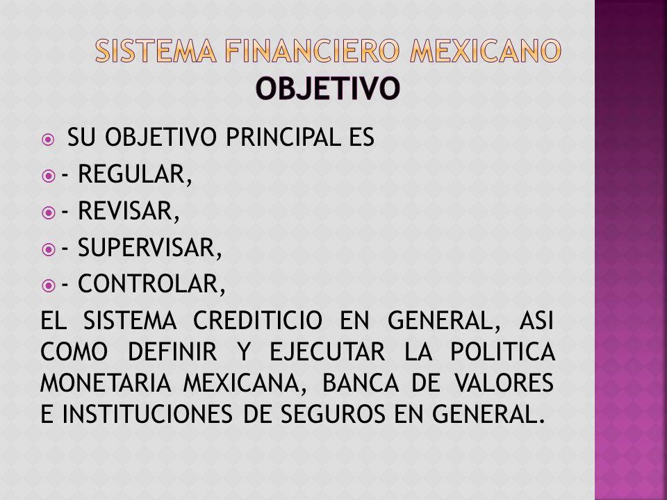 CONSTITUCION POLITICA DE LOS ESTADOS UNIDOS MEX.