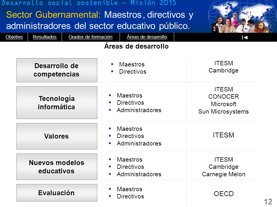 12 Sector Gubernamental: Maestros directivos y administradores del sector educativo público. Desarrollo de competencias Tecnología informática Valores