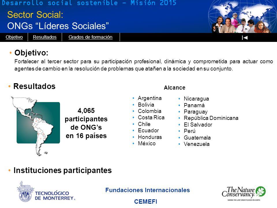 15 Sector Social: ONGs Líderes Sociales Objetivo: Fortalecer al tercer sector para su participación profesional, dinámica y comprometida para actuar c