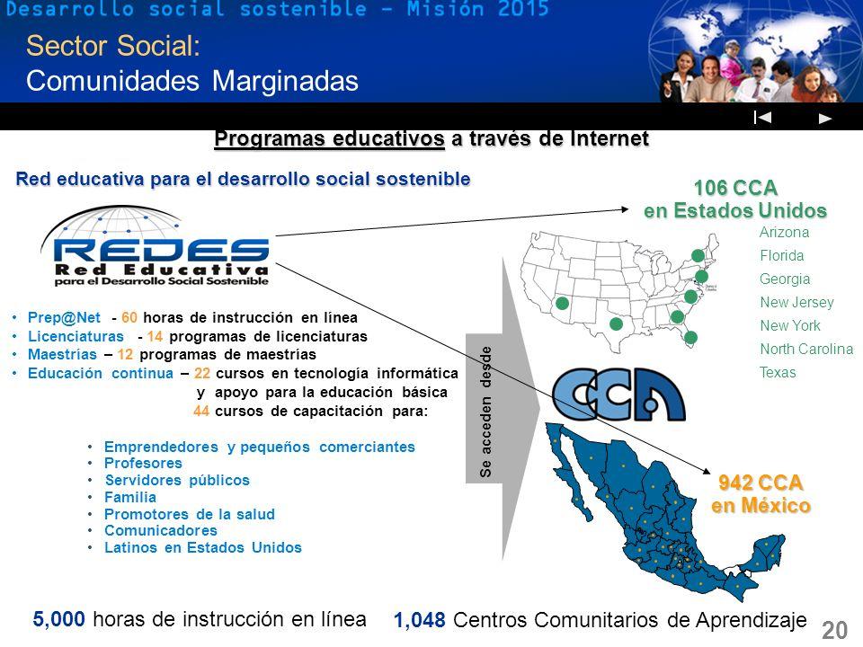 20 Sector Social: Comunidades Marginadas Programas educativos a través de Internet Red educativa para el desarrollo social sostenible Red educativa pa