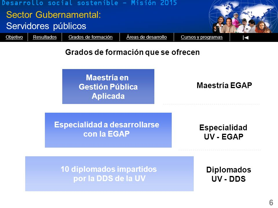 6 Sector Gubernamental: Servidores públicos Grados de formación que se ofrecen Maestría en Gestión Pública Aplicada Maestría EGAP Especialidad UV - EG