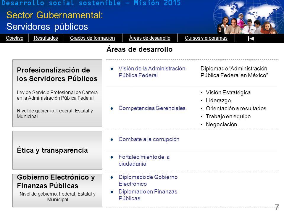 7 Sector Gubernamental: Servidores públicos Áreas de desarrollo Profesionalización de los Servidores Públicos Ley de Servicio Profesional de Carrera e
