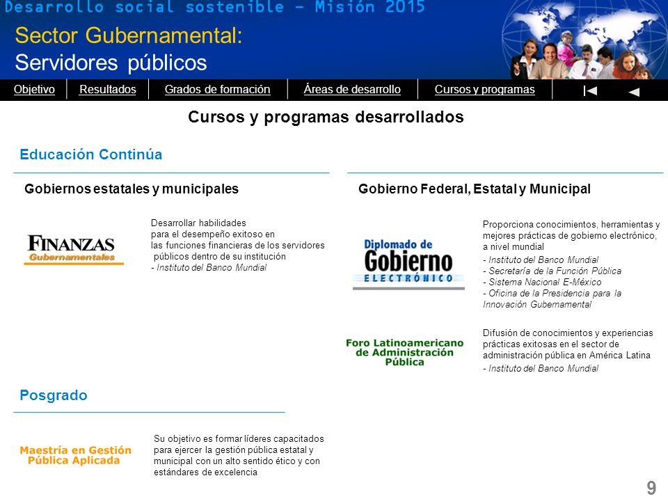 9 Sector Gubernamental: Servidores públicos Gobiernos estatales y municipales Proporciona conocimientos, herramientas y mejores prácticas de gobierno