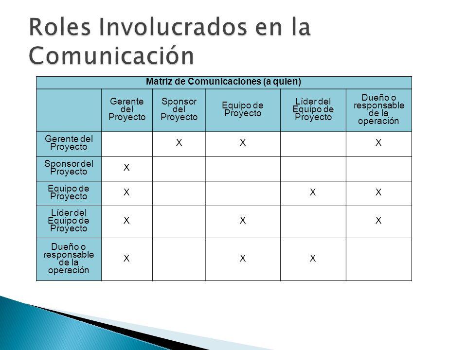 Matriz de Comunicaciones (a quien) Gerente del Proyecto Sponsor del Proyecto Equipo de Proyecto Líder del Equipo de Proyecto Dueño o responsable de la