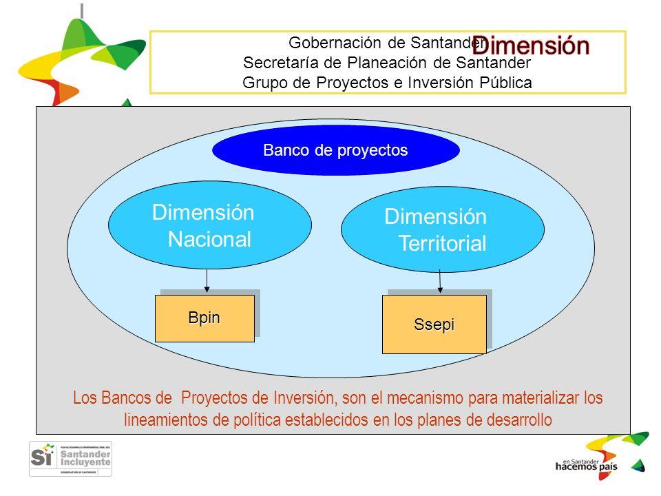 Gobernación de Santander Secretaría de Planeación de Santander Grupo de Proyectos e Inversión Pública Dimensión Nacional Dimensión Territorial BpinBpi