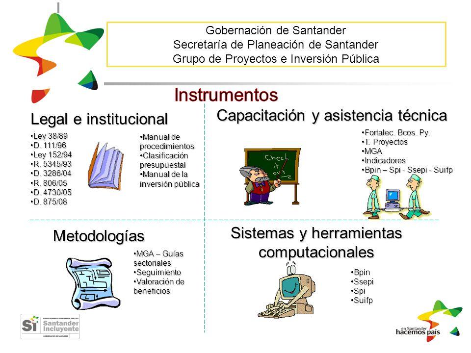 Gobernación de Santander Secretaría de Planeación de Santander Grupo de Proyectos e Inversión Pública Leyes Decretos Resoluciones Capacitación y asist